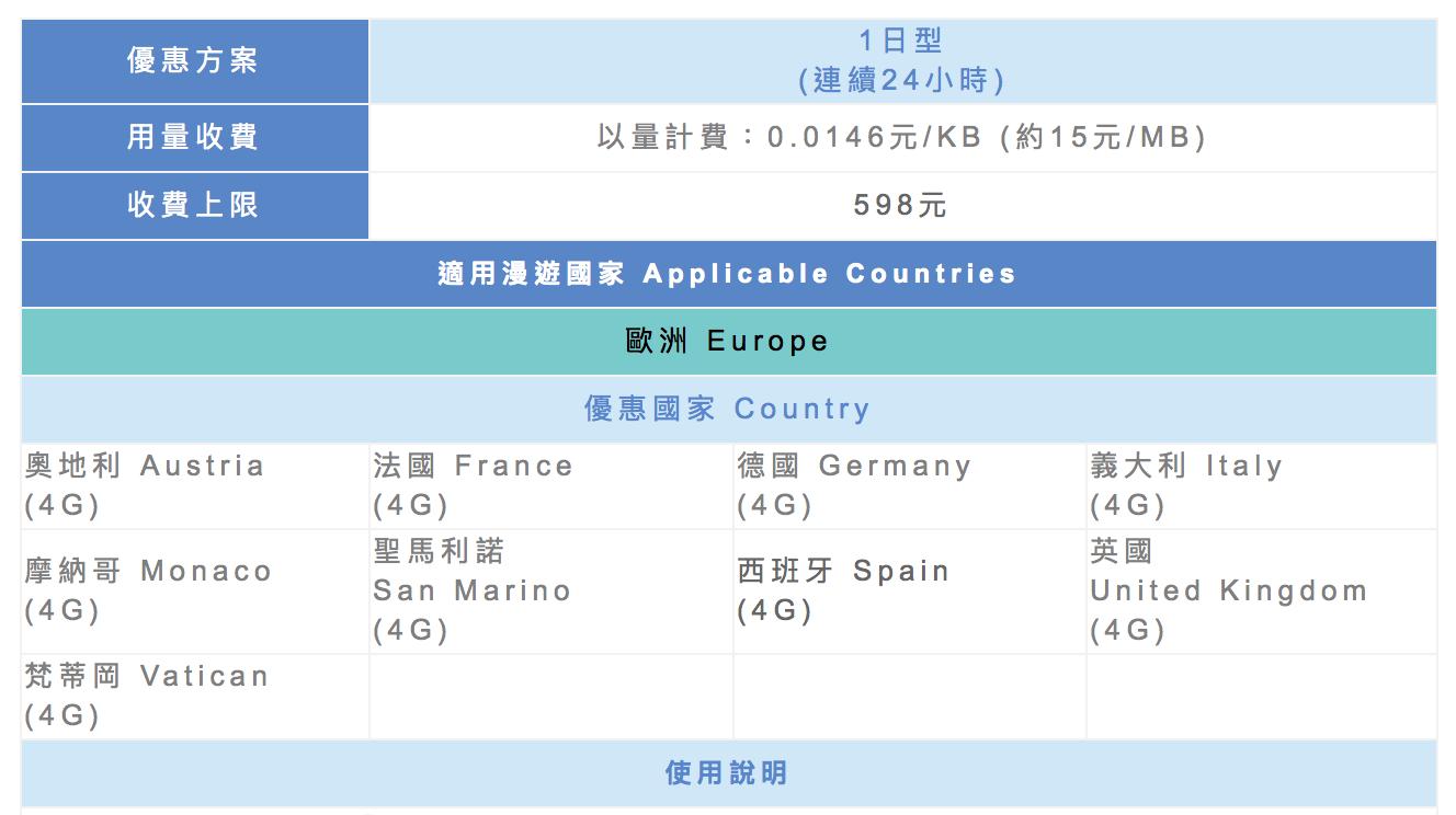 中華電信 - 小歐盟限時優惠方案