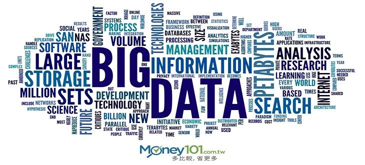 大數據時代―信用卡的比價策略