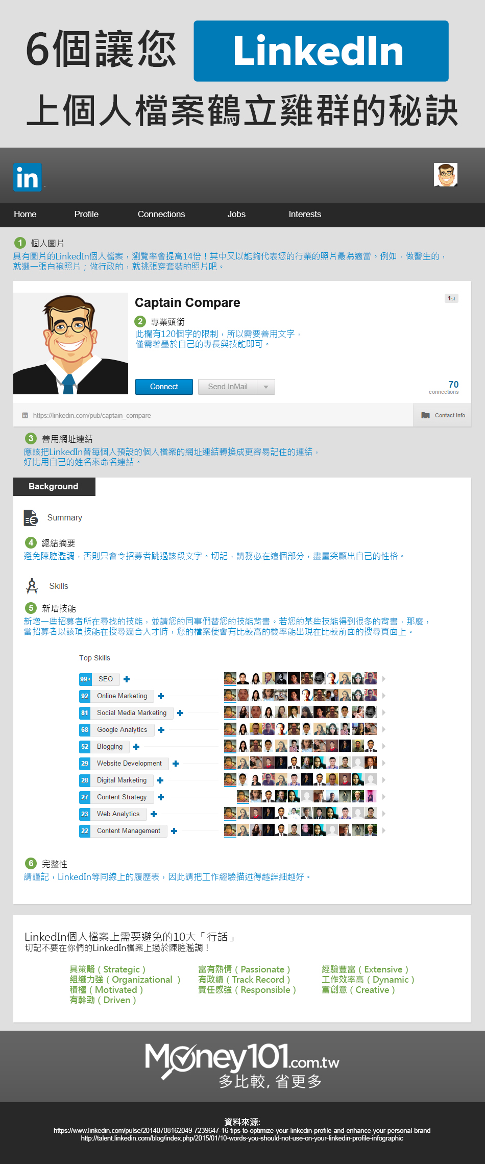 TW_IG_Optimizing_Linkedin_Profile - IG 內文