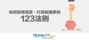 如何取得貸款、打造創業夢的123法則