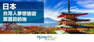 北歐與法國緊跟在後,台灣人夢想旅遊地首選為日本