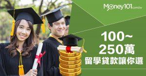 2020 教育部留學貸款銀行利率、手續費、常見問題看這裡