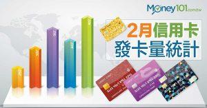 簽帳金額小幅下滑,2 月信用卡發卡量統計