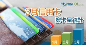 永豐銀停卡數破 80,000 張,3 月信用卡發卡量統計